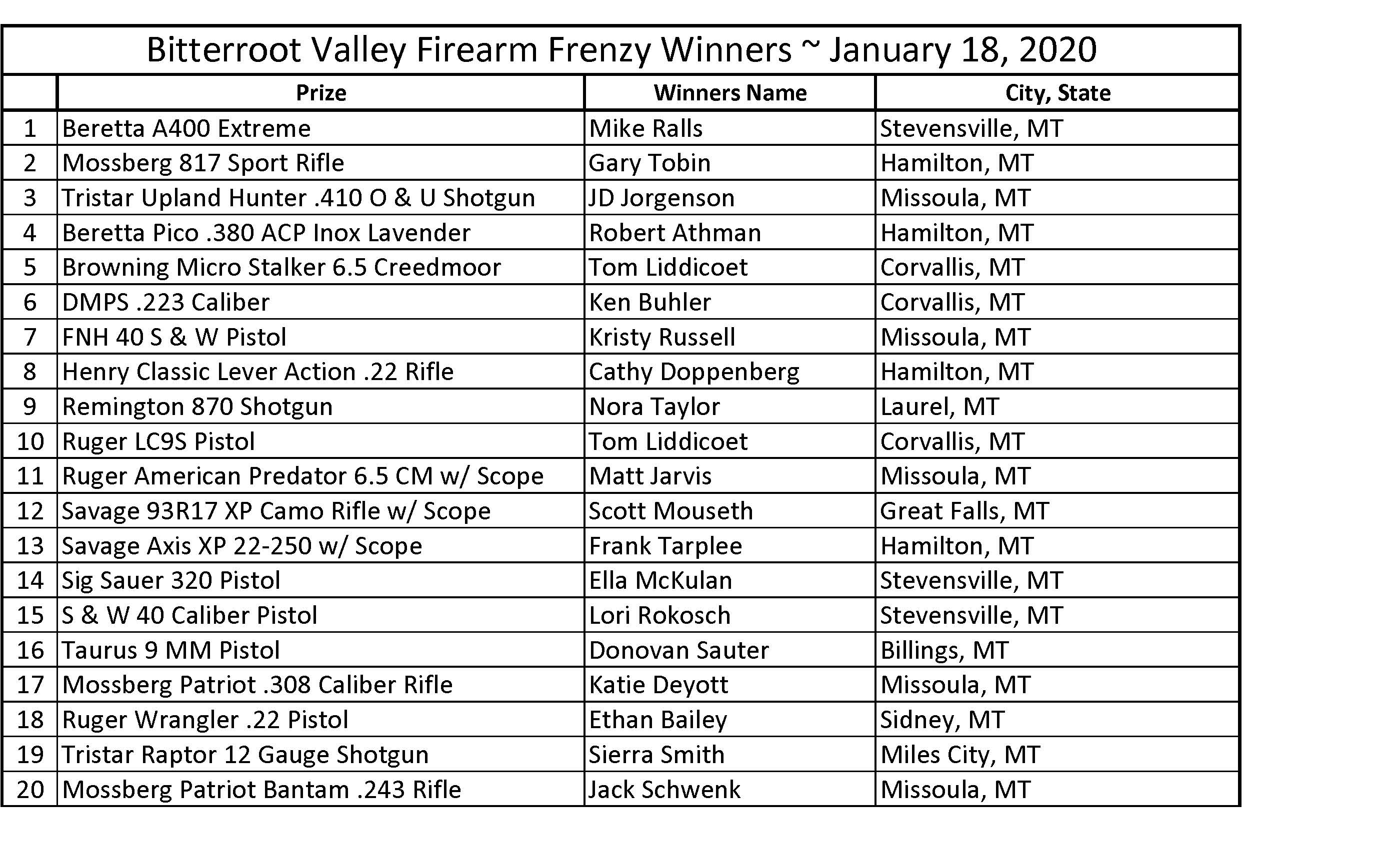 Copy of FF Winners Log - Bitterroot January 2020_For Website and FB jpg_Page_1